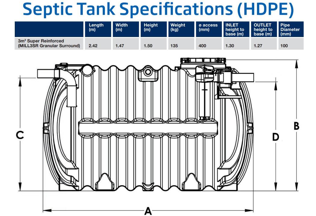septic tank dimesions B