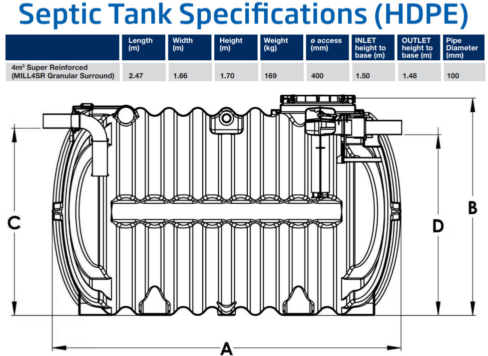 septic tank dimesions D