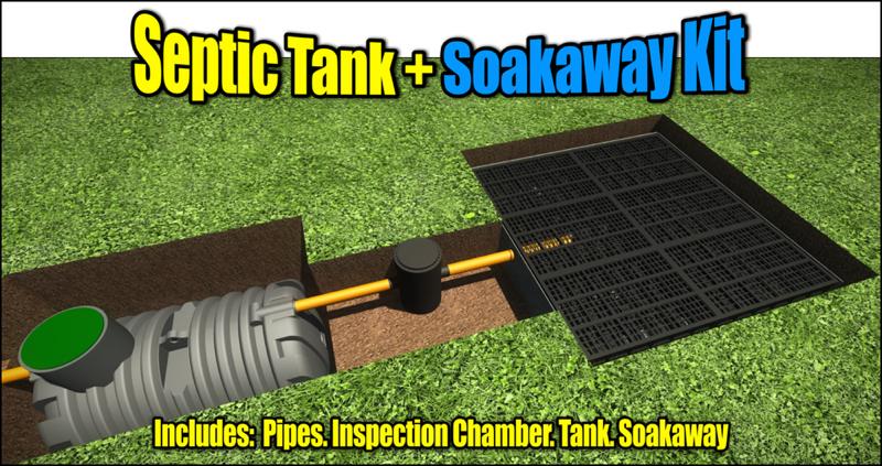 Soakaway Kit