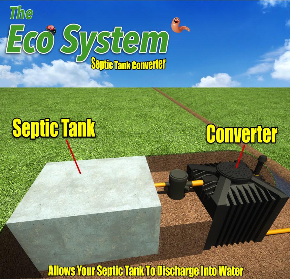Septic Tanks | Septic Tank Soakaway Kits | Tel 0800 907 0051